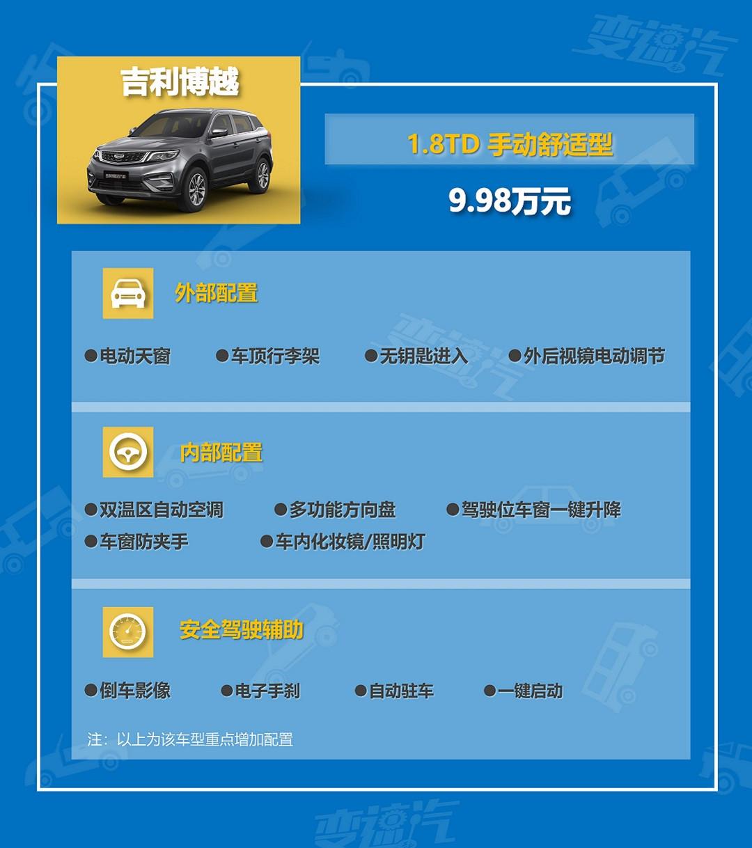 吉利博越哪款配置車型值得選購?-圖6