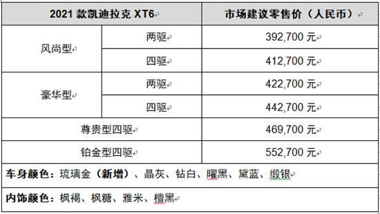 2021款凱迪拉克XT5、XT6全系輕混動車型上市-圖2