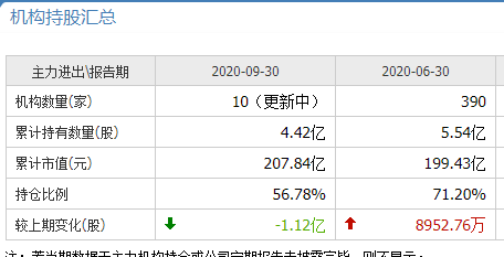 300億白馬股突然閃崩跌停 網友: 泡面裡的榨菜不香瞭-圖5