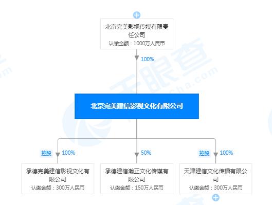 楊志剛背後的郭傢班: 參演電視劇屢拿劇王, 演員流失率低-圖9