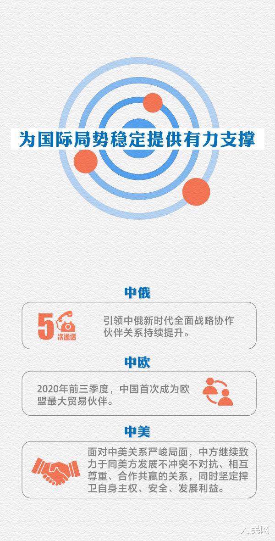 2020年中國外交乘風破浪堅毅前行-圖5