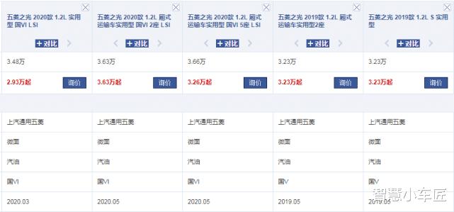 又一全新國產微面上市, 名氣不輸五菱宏光, 大七座+國六, 3.48萬-圖2