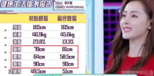 """張天愛節目中量""""三圍"""", 鏡頭拉近後, 觀眾的血壓直升!-圖9"""