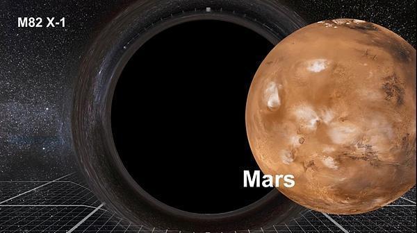 如果地球浓缩成一个黑洞, 会有多大?