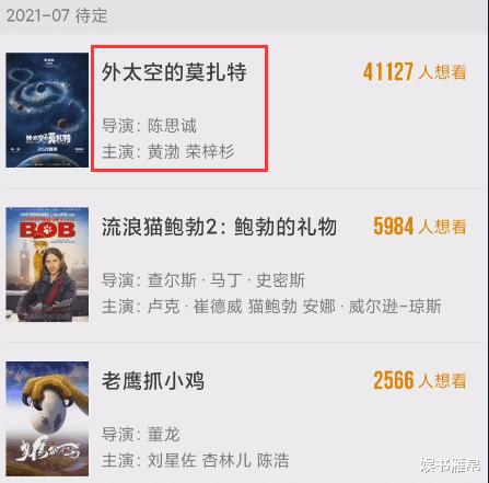 《中國醫生》連續8天奪冠, 4部新片挑戰失敗, 還得看陳思誠的本事-圖10