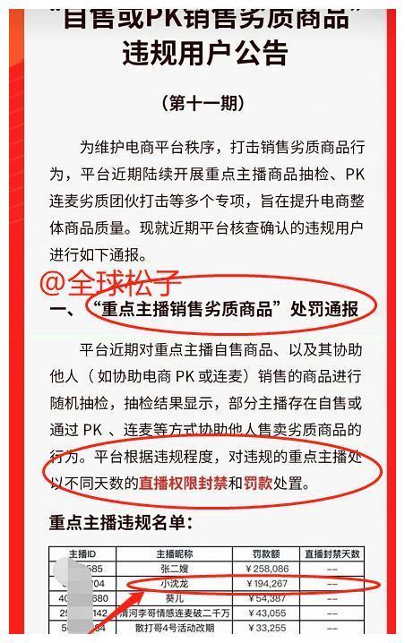 趙本山徒弟小沈龍因銷售劣質商品, 被罰款近20萬, 直播也被封禁-圖3