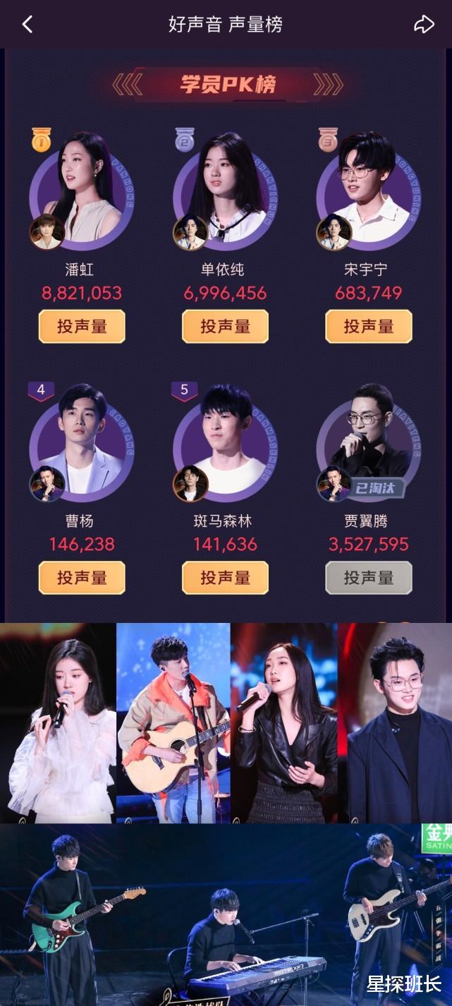 《好聲音》決賽5強人氣榜發佈: 曹楊不敵宋宇寧, 年度冠軍無懸念-圖7