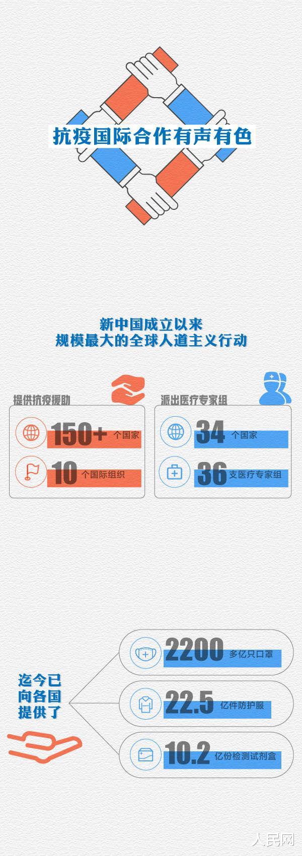 2020年中國外交乘風破浪堅毅前行-圖3