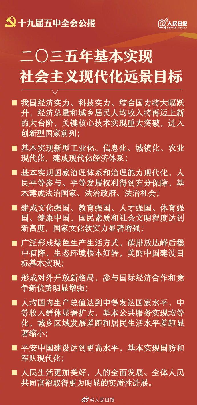 14個關鍵詞速讀五中全會公報-圖2