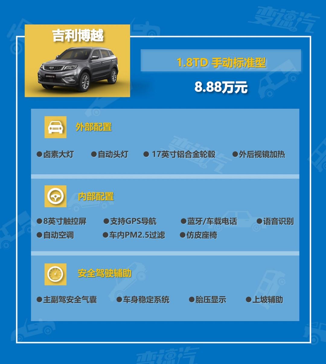 吉利博越哪款配置車型值得選購?-圖5