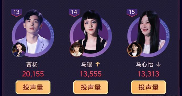 《好聲音》18進9淘汰賽, 他強勢擊敗馬心怡, 成曹楊最大威脅者-圖3
