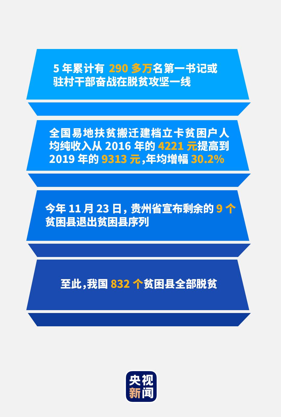 習近平領航中國經濟巨輪破浪前行-圖12