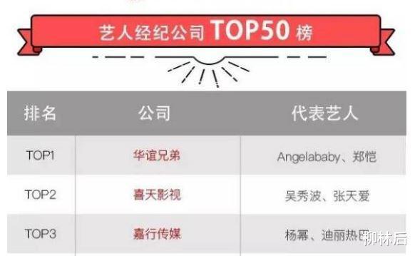 2021年上半年國內經紀公司排行榜, 誰是第一名-圖4