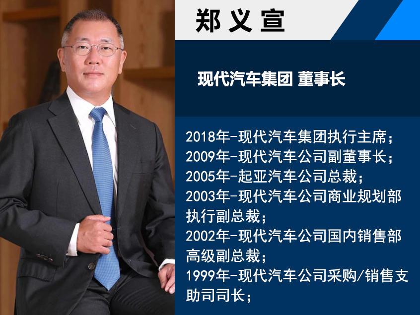 人事變動丨鄭義宣出任現代汽車董事長-圖1