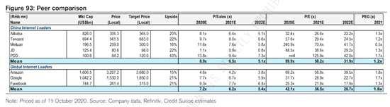 瑞信給予螞蟻2021年最高估值4610億美元 股價超100元-圖2
